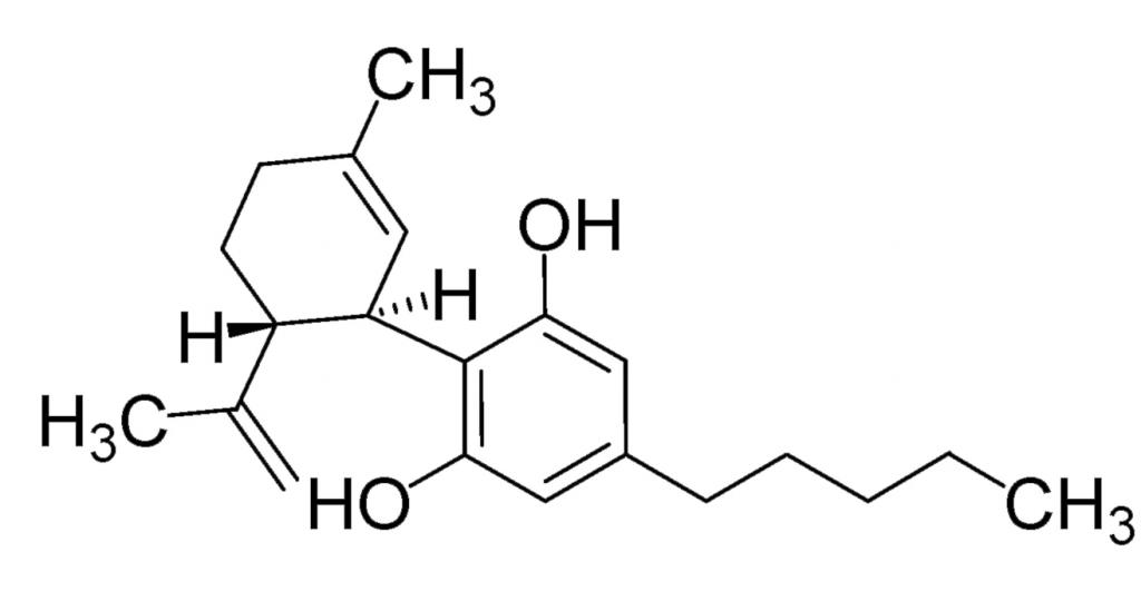 cbd cannabidiol molécule