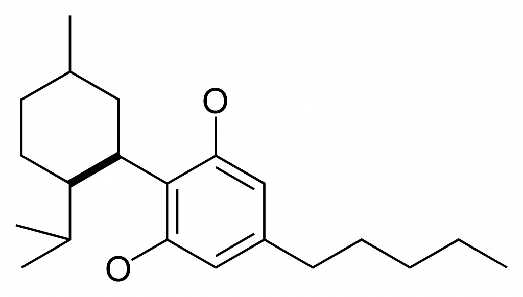 isolat CBD molecule